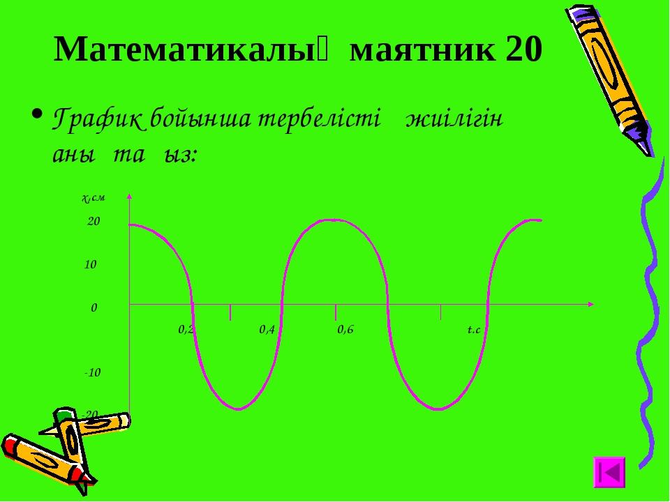 Математикалық маятник 20 График бойынша тербелістің жиілігін анықтаңыз: х,см...