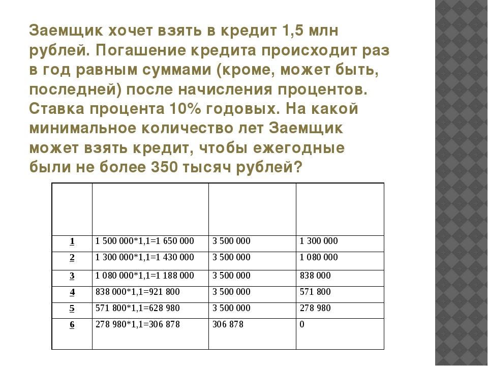 Заемщик хочет взять в кредит 1,5 млн рублей. Погашение кредита происходит раз...