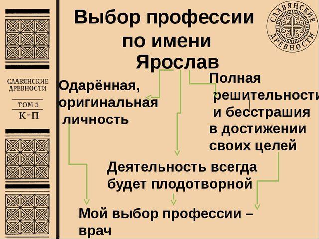 Выбор профессии по имени Одарённая, оригинальная личность Ярослав Полная реши...