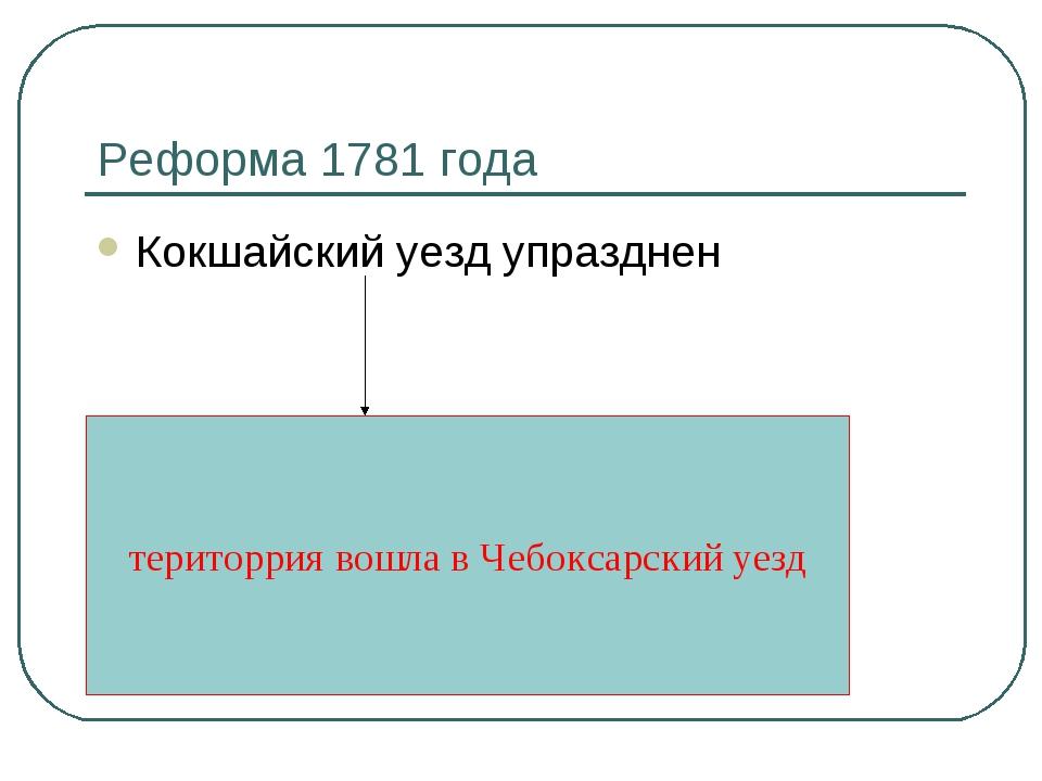 Реформа 1781 года Кокшайский уезд упразднен територрия вошла в Чебоксарский у...