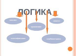 ЛОГИКА анализ классификация сравнение синтез комбинаторика