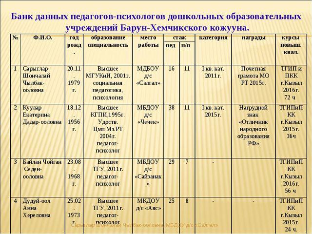 Банк данных педагогов-психологов дошкольных образовательных учреждений Барун-...