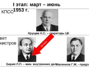 I этап: март – июнь 1953 г. Берия Л.П. – мин. внутренних дел Маленков Г.М. -