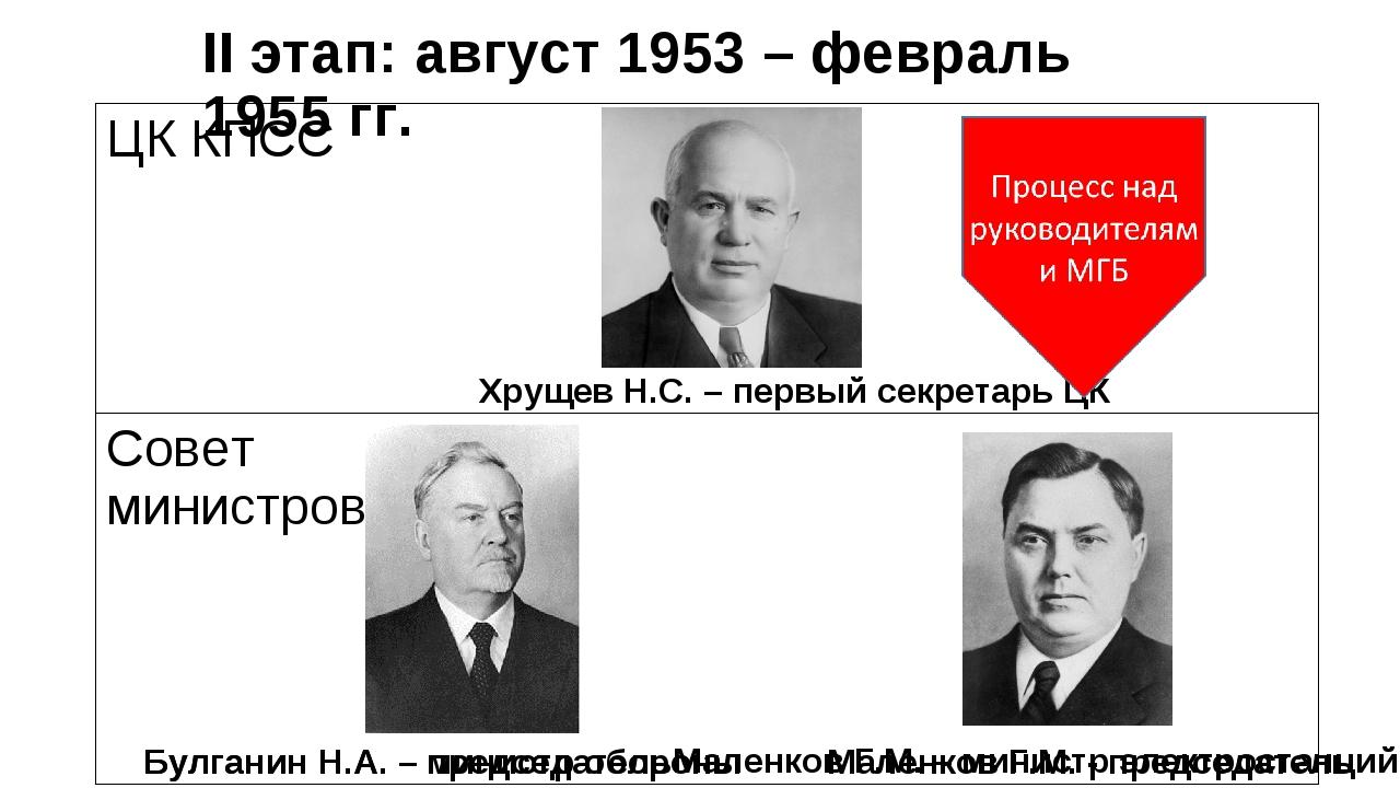 II этап: август 1953 – февраль 1955 гг. Маленков Г.М. - председатель Хрущев Н...