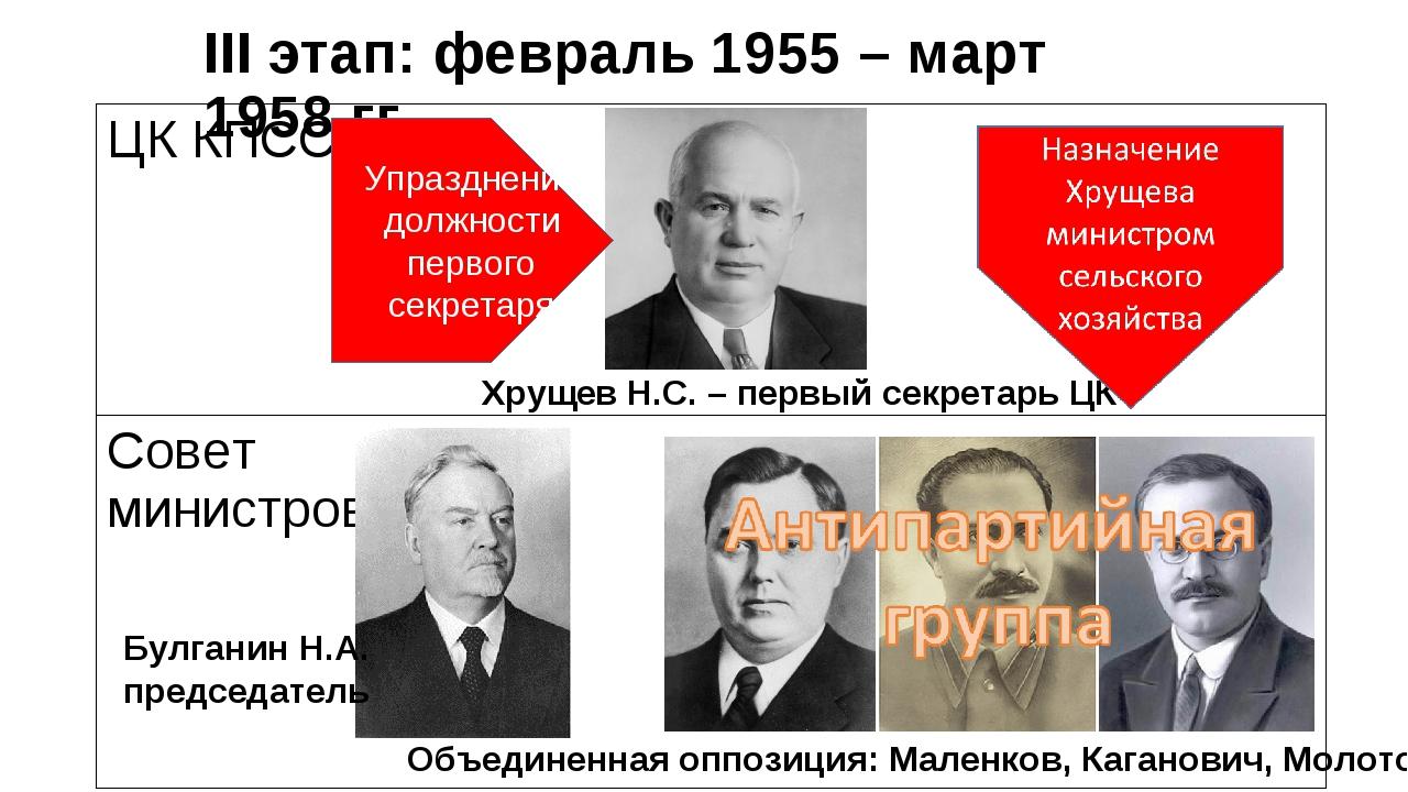 III этап: февраль 1955 – март 1958 гг. Хрущев Н.С. – первый секретарь ЦК Объе...
