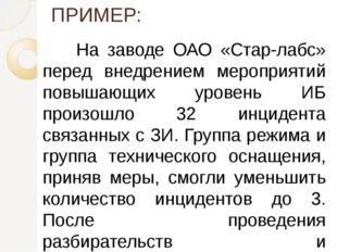 ПРИМЕР: На заводе ОАО «Стар-лабс» перед внедрением мероприятий повышающих у