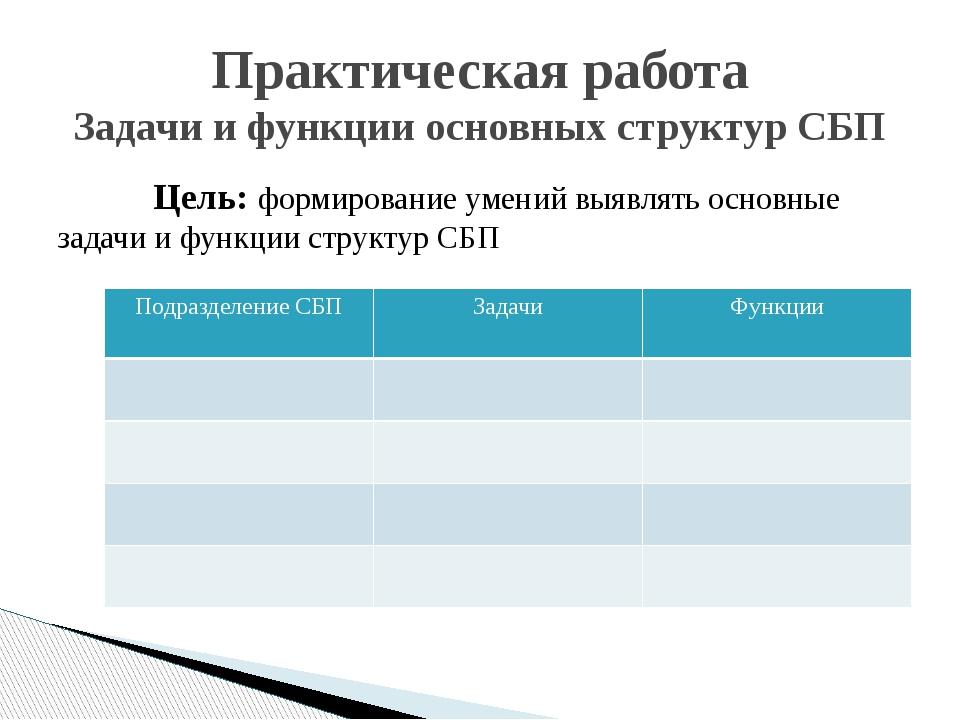 Цель: формирование умений выявлять основные задачи и функции структур СБП...