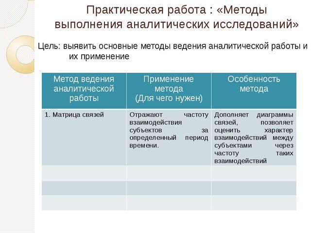 Практическая работа : «Методы выполнения аналитических исследований» Цель: вы...