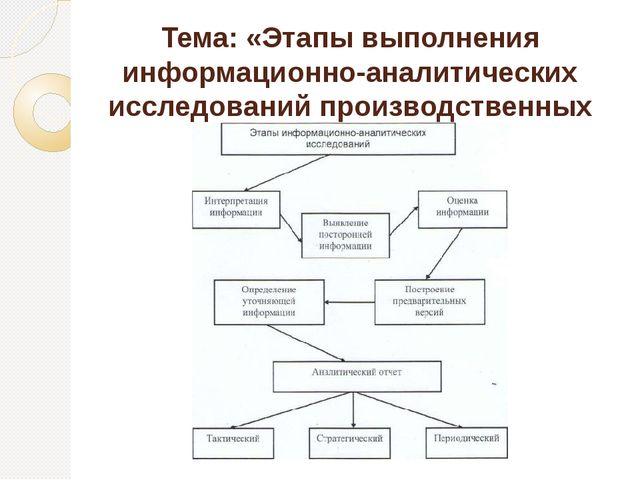 Тема: «Этапы выполнения информационно-аналитических исследований производстве...