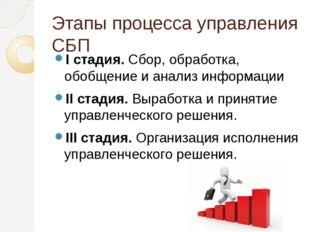Этапы процесса управления СБП I стадия. Сбор, обработка, обобщение и анализ и