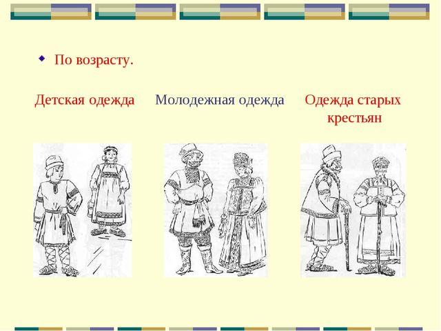 По возрасту. Молодежная одежда Детская одежда Одежда старых крестьян