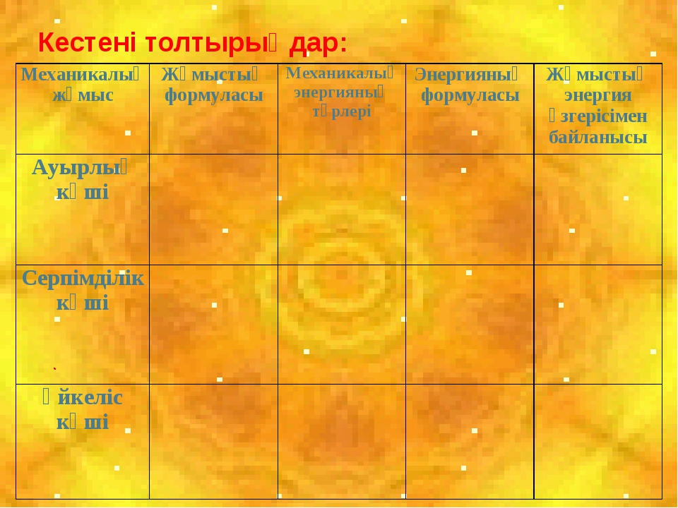 Кестені толтырыңдар: Механикалық жұмысЖұмыстың формуласыМеханикалық энергия...