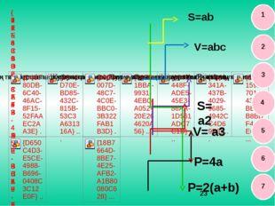 S=ab V=abc P=a+b+c Р=2(a+b) P=4a S= а2 V= а3 1 2 3 4 5 6 7
