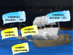 Компьютерлік графика түрлері ЕКІ ӨЛШЕМДІ ГРАФИКА ҮШ ӨЛШЕМДІ ГРАФИКА Растрлық