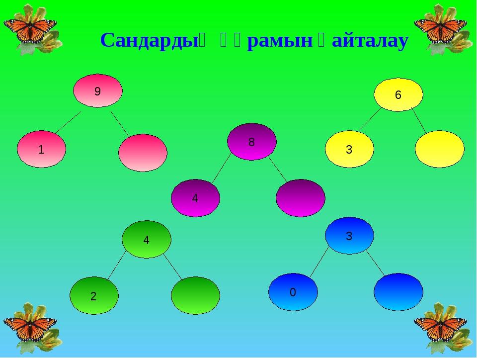Сандардың құрамын қайталау 9 1 3 6 4 2 3 0 8 4