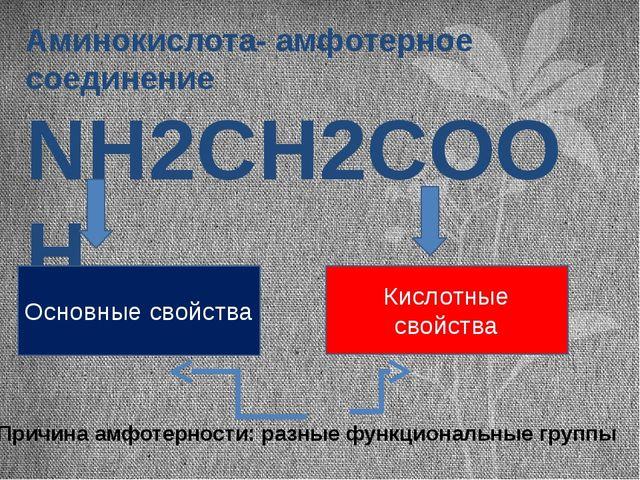 Аминокислота- амфотерное соединение NH2CH2CОOH Основные свойства Кислотные св...