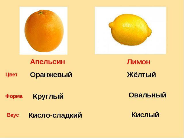 Апельсин Лимон Цвет Оранжевый Жёлтый Форма Круглый Овальный Вкус Кисло-сладки...