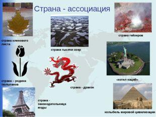Страна - ассоциация страна тысячи озер страна кленового листа страна – родина