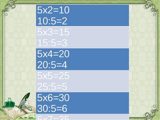 5х2=10 10:5=2 5х3=1515:5=3 5х4=20 20:5=4 5х5=25 25:5=5 5х6=30 30:5=6 5х7=35 3...