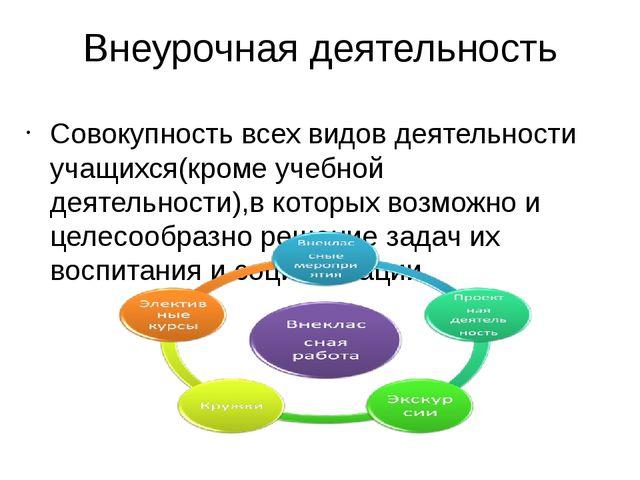 Внеурочная деятельность Совокупность всех видов деятельности учащихся(кроме у...