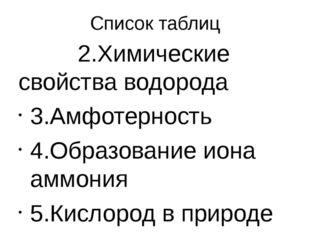 Список таблиц 2.Химические свойства водорода 3.Амфотерность 4.Образование ион