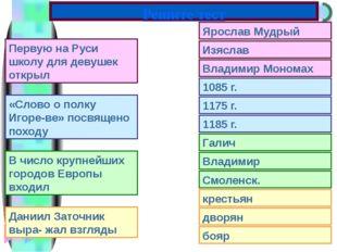 Решите тест Ярослав Мудрый Изяслав Владимир Мономах 1085 г. 1175 г. 1185 г. Г