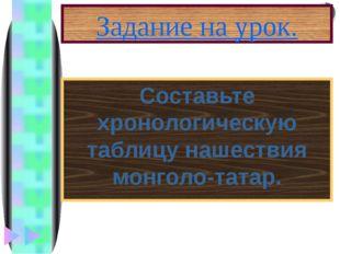 Задание на урок. Составьте хронологическую таблицу нашествия монголо-татар. М