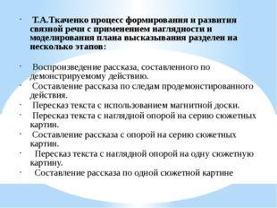 Т.А.Ткаченко процесс формированияи развития связной речи с применением нагл