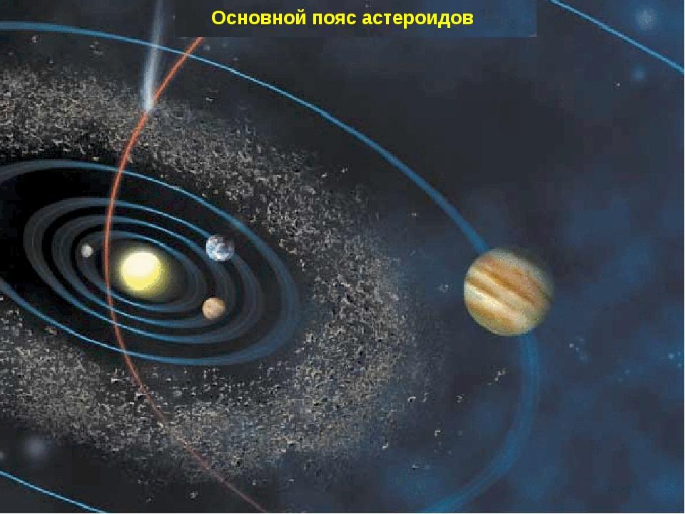 Основной пояс астероидов