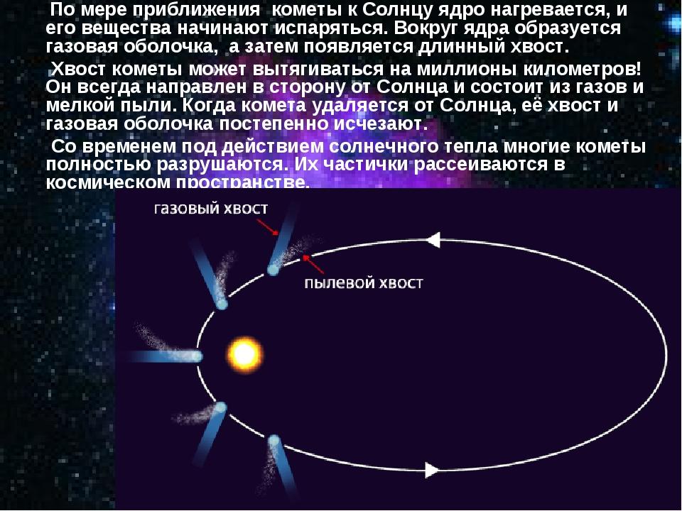 По мере приближения кометы к Солнцу ядро нагревается, и его вещества начинаю...