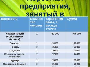 Персонал предприятия, занятый в производстве ДолжностьКоличество человекЗар