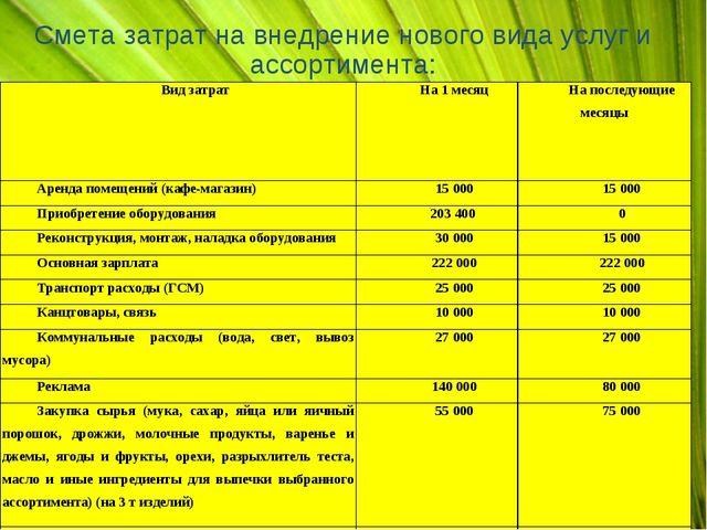 Смета затрат на внедрение нового вида услуг и ассортимента: Вид затрат На 1...
