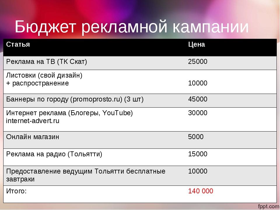 Бюджет рекламной кампании СтатьяЦена Реклама на ТВ (ТК Скат)25000 Листовки...