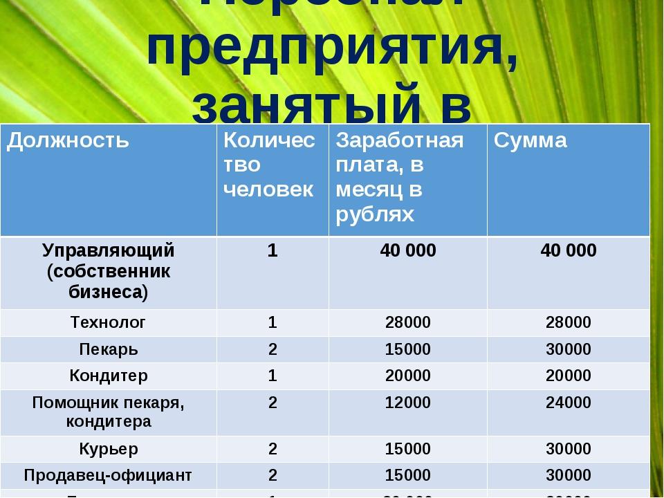 Персонал предприятия, занятый в производстве ДолжностьКоличество человекЗар...
