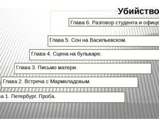 Глава 1. Петербург. Проба. Глава 2. Встреча с Мармеладовым. Глава 3. Письмо м