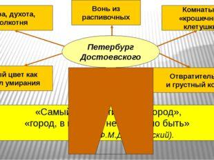 Петербург Достоевского Жара, духота, толкотня Жёлтый цвет как символ умирания