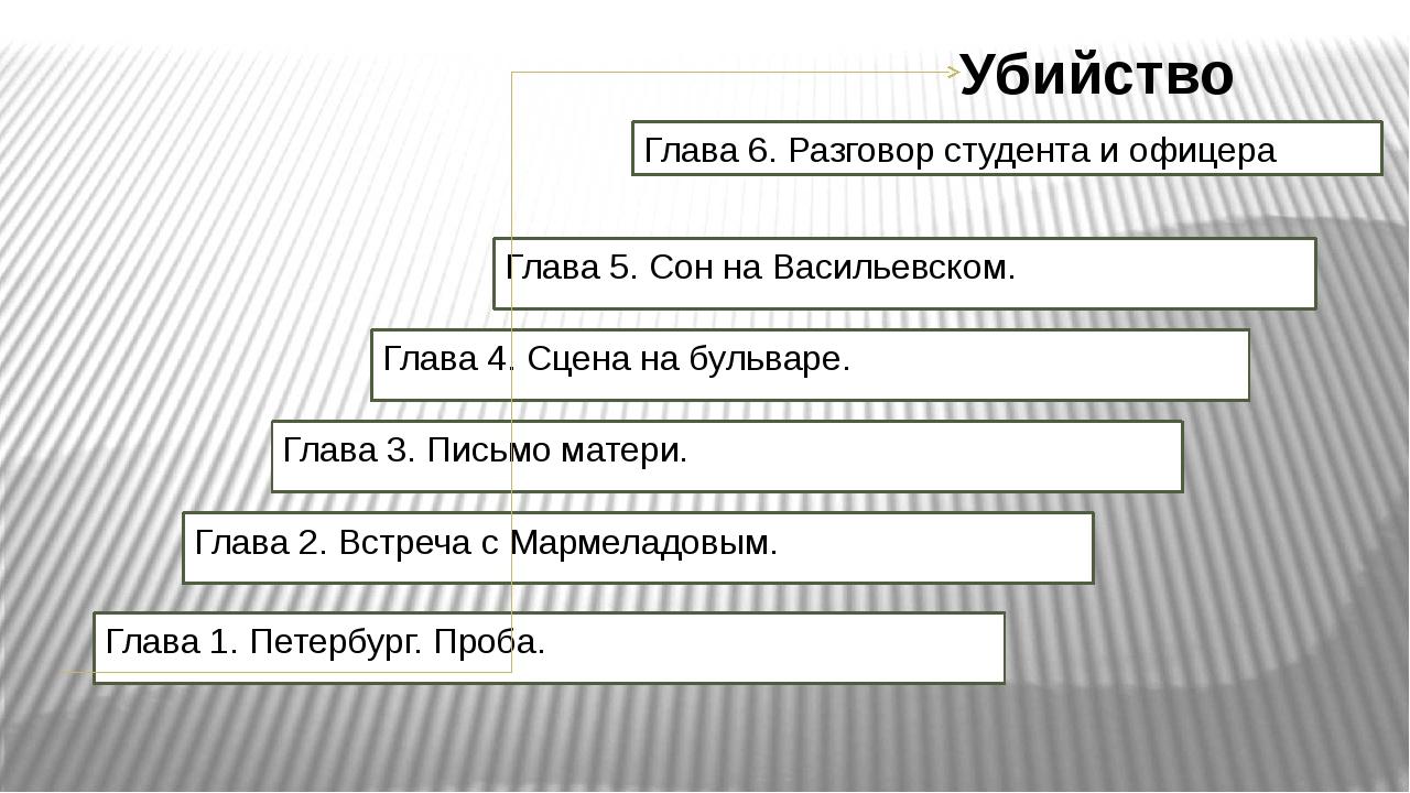 Глава 1. Петербург. Проба. Глава 2. Встреча с Мармеладовым. Глава 3. Письмо м...