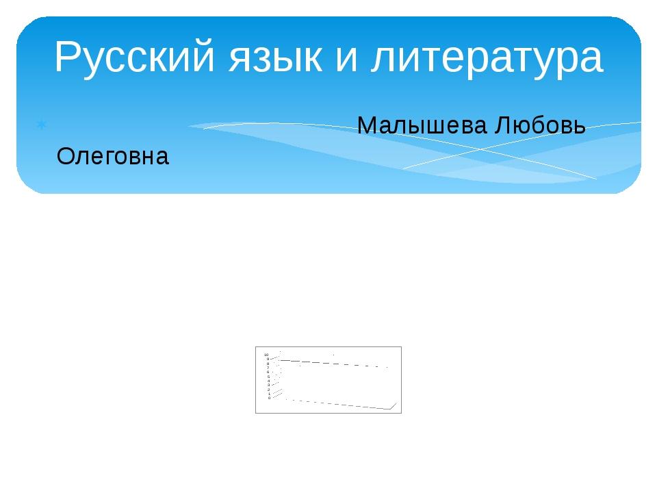 Русский язык и литература Малышева Любовь Олеговна