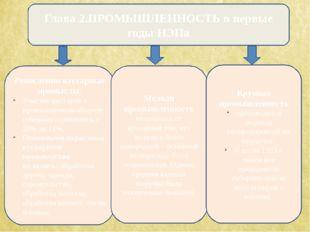 Глава 2.ПРОМЫШЛЕННОСТЬ в первые годы НЭПа Ремесленно-кустарные промыслы. Учас