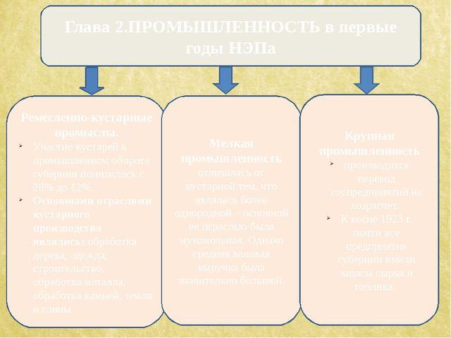 Глава 2.ПРОМЫШЛЕННОСТЬ в первые годы НЭПа Ремесленно-кустарные промыслы. Учас...