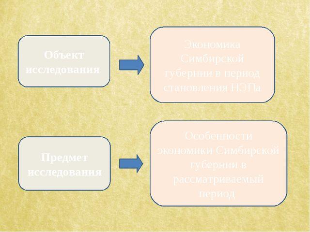 Объект исследования Экономика Симбирской губернии в период становления НЭПа П...
