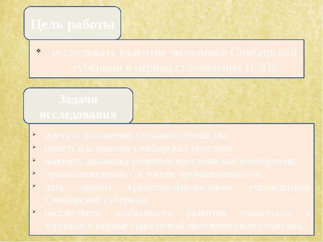 Цель работы исследовать развитие экономики Симбирской губернии в период стано...