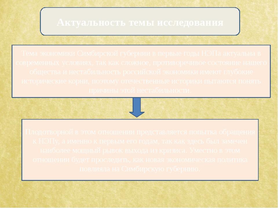 Актуальность темы исследования Тема экономики Симбирской губернии в первые го...
