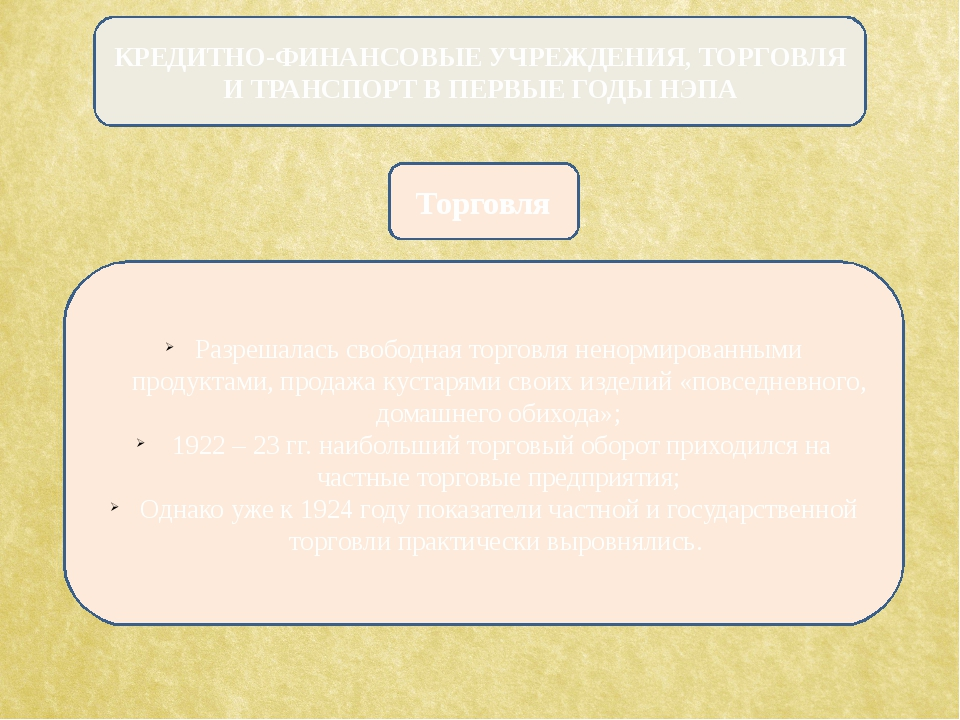 КРЕДИТНО-ФИНАНСОВЫЕ УЧРЕЖДЕНИЯ, ТОРГОВЛЯ И ТРАНСПОРТ В ПЕРВЫЕ ГОДЫ НЭПА Торго...