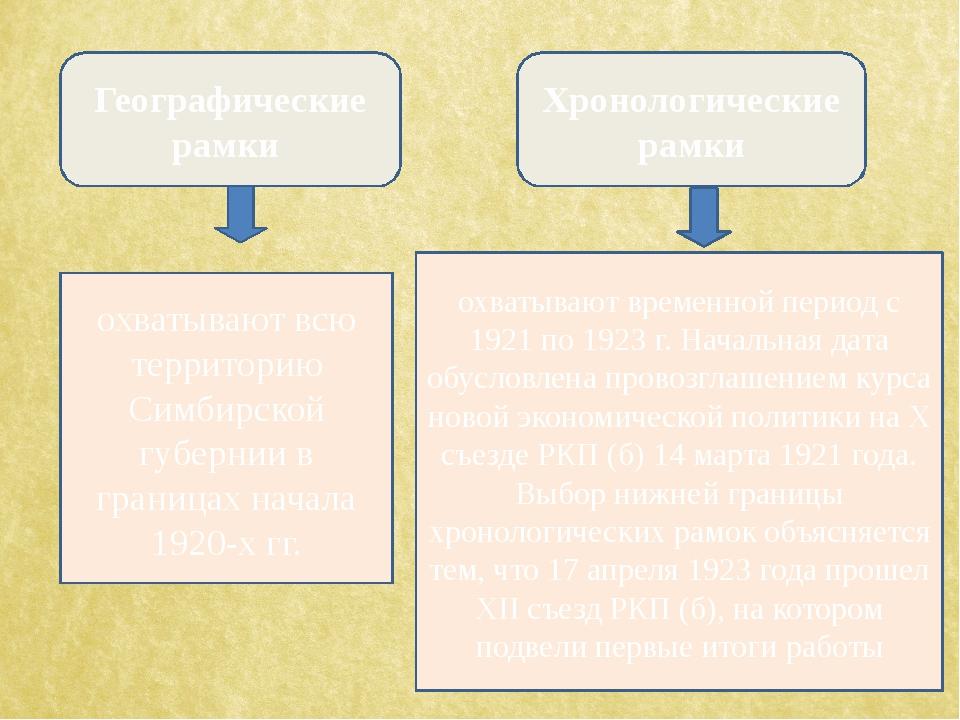 Географические рамки Хронологические рамки охватывают всю территорию Симбирск...