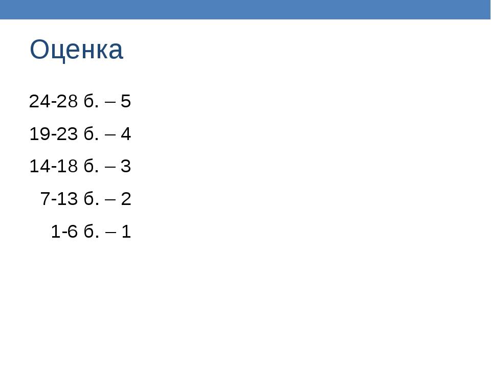 Оценка 24-28 б. – 5 19-23 б. – 4 14-18 б. – 3 7-13 б. – 2 1-6 б. – 1