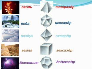 вода земля воздух огонь Вселенная додекаэдр гексаэдр октаэдр икосаэдр тетраэд