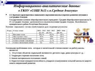 Информационно-аналитические данные о ГКОУ «СОШ №15 с.п.Средние Ачалуки» 2.3.
