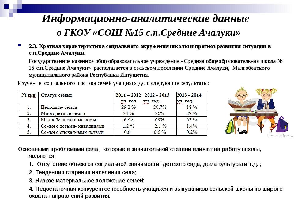 Информационно-аналитические данные о ГКОУ «СОШ №15 с.п.Средние Ачалуки» 2.3....