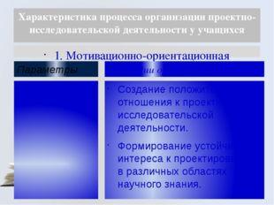Характеристика процесса организации проектно-исследовательской деятельности у